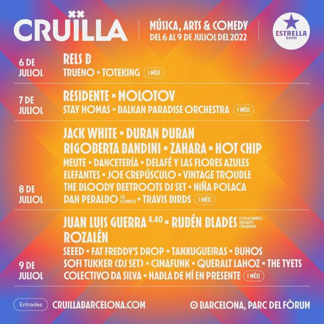 Cruïlla 2022
